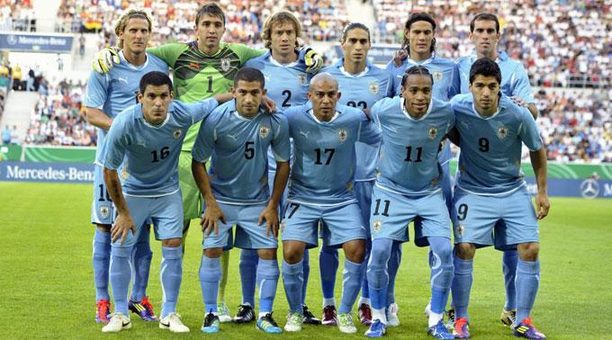 Uruguay Weltrangliste